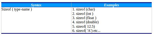 sizeof operator in C