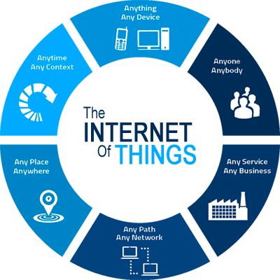 iot course launch